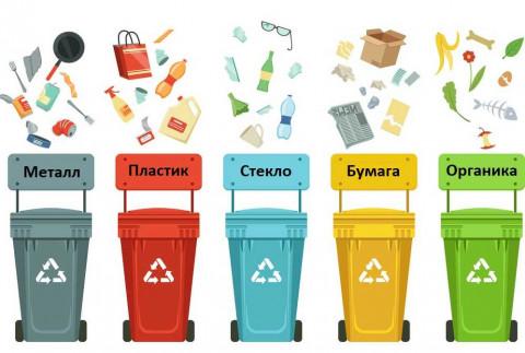 Как отходы превратить в доходы